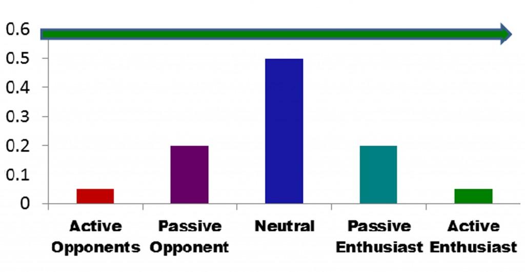 wellness graph2
